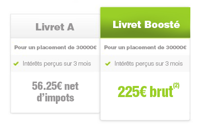 Credit Agricole Loire Haute Loire Livret Epargne Booster