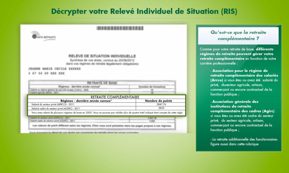 Credit Agricole Loire Haute Loire Releve De Situation Individuelle