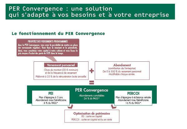 Credit Agricole Loire Haute Loire Per Convergence Tous Nos